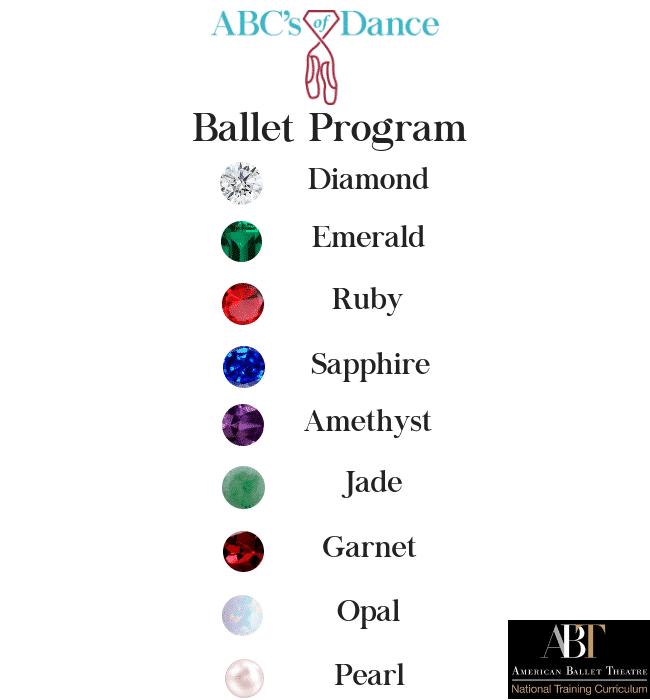 ballet-program-website